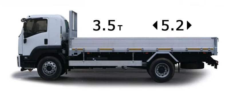 Аренда грузового авто с водителем - грузоперевозки Севастополь
